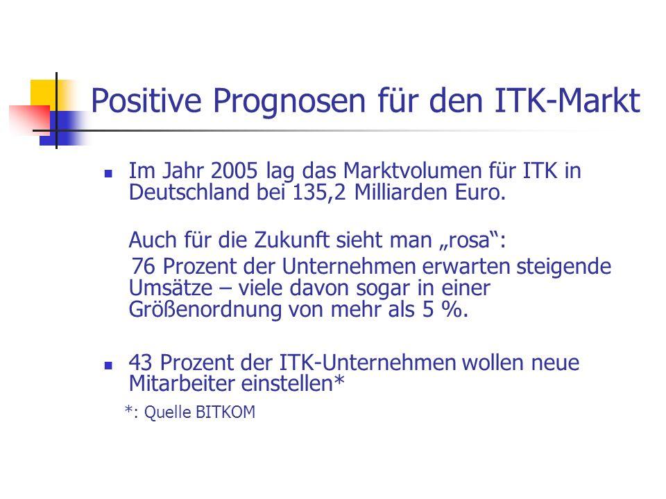 Positive Prognosen für den ITK-Markt