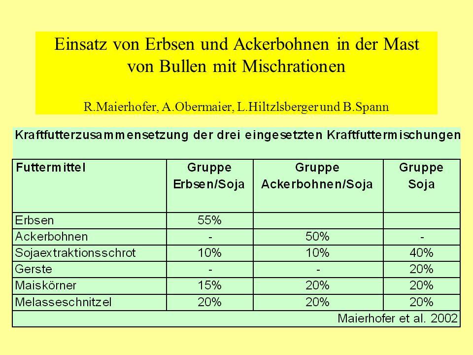Einsatz von Erbsen und Ackerbohnen in der Mast von Bullen mit Mischrationen R.Maierhofer, A.Obermaier, L.Hiltzlsberger und B.Spann