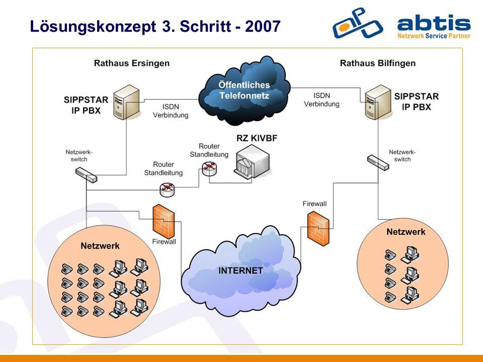 Lösungskonzept 3. Schritt - 2007