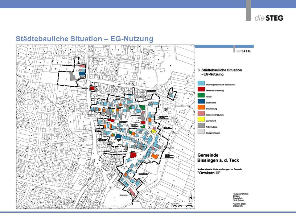 Städtebauliche Situation – EG-Nutzung