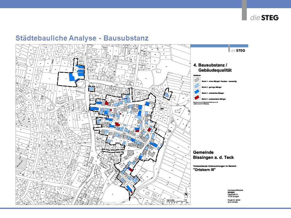 Städtebauliche Analyse - Bausubstanz