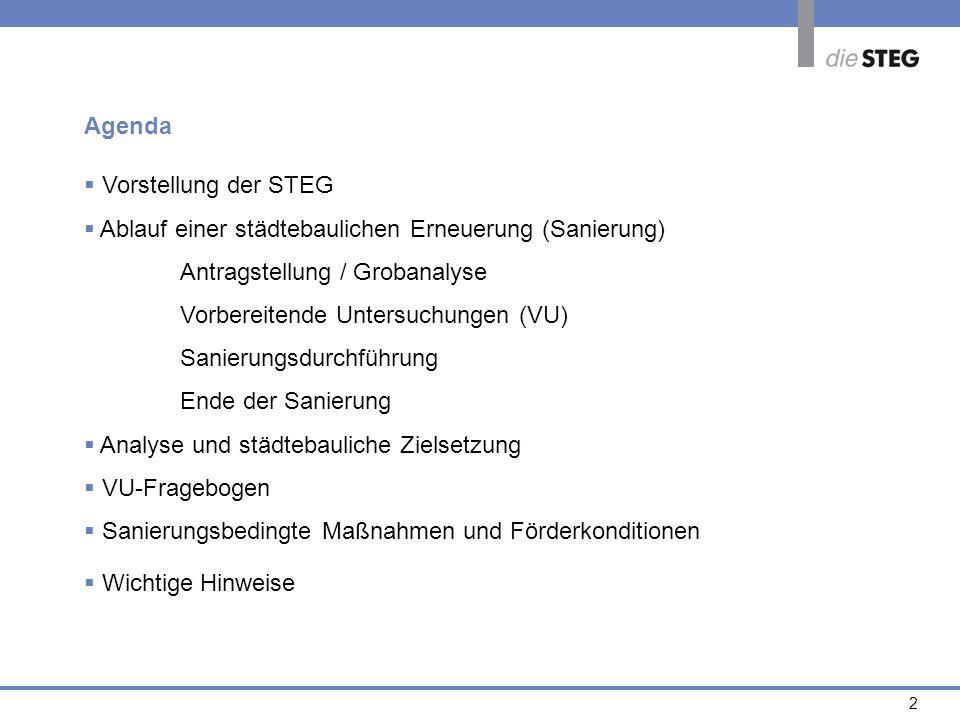 Agenda Vorstellung der STEG. Ablauf einer städtebaulichen Erneuerung (Sanierung) Antragstellung / Grobanalyse.