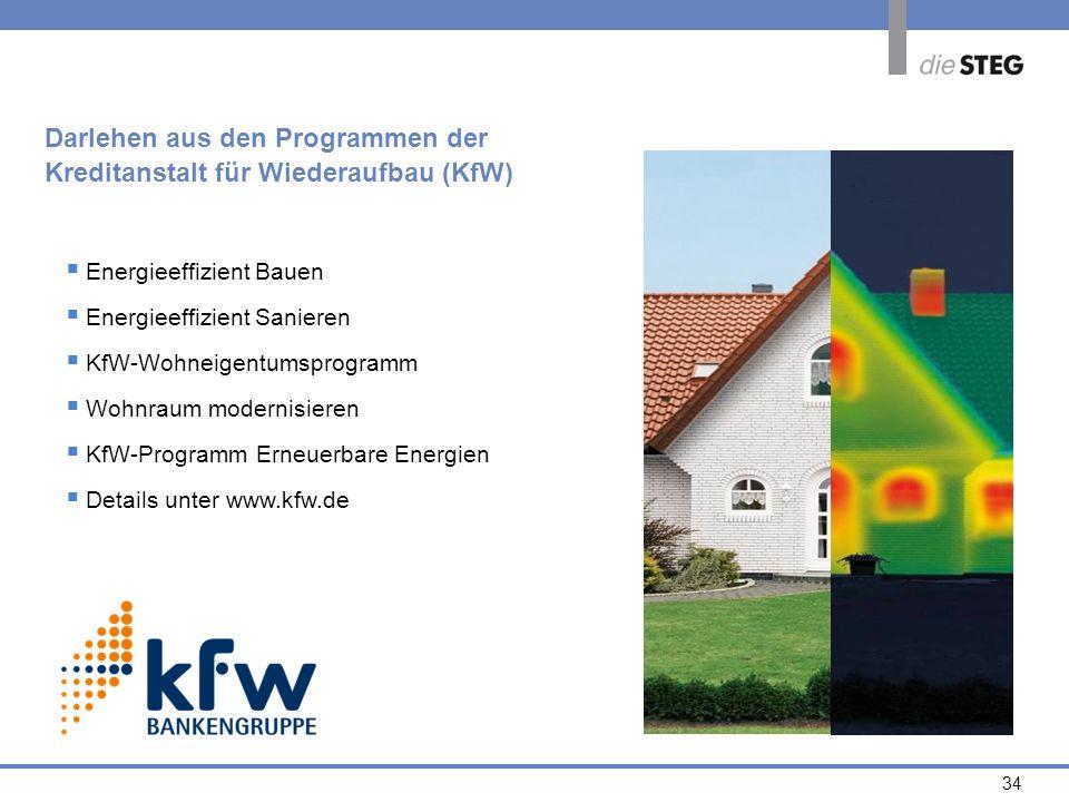 Darlehen aus den Programmen der Kreditanstalt für Wiederaufbau (KfW)