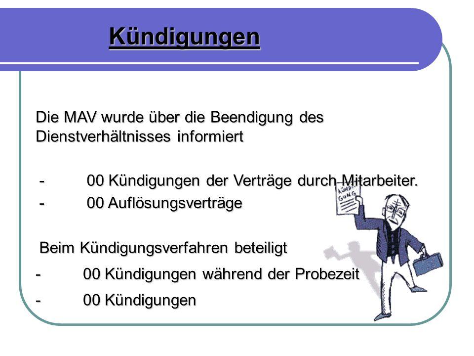 Kündigungen Die MAV wurde über die Beendigung des Dienstverhältnisses informiert. - 00 Kündigungen der Verträge durch Mitarbeiter.