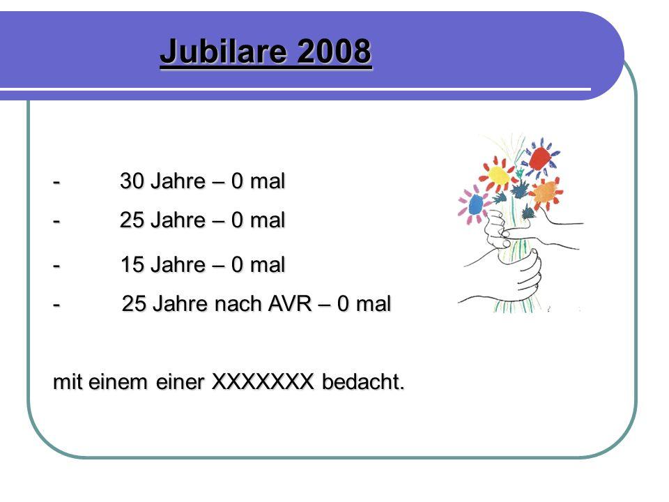 Jubilare 2008 - 30 Jahre – 0 mal - 25 Jahre – 0 mal - 15 Jahre – 0 mal