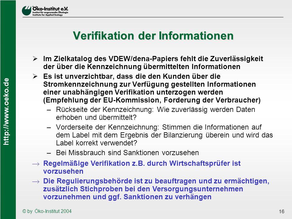 Verifikation der Informationen