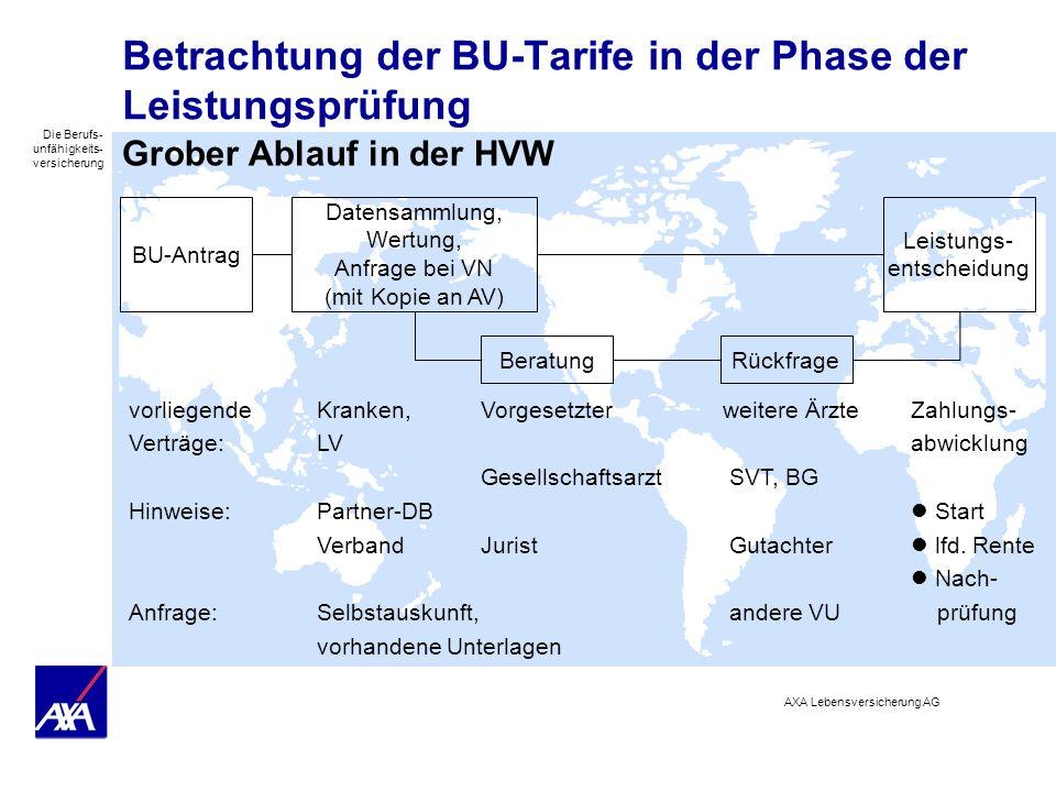 Betrachtung der BU-Tarife in der Phase der Leistungsprüfung