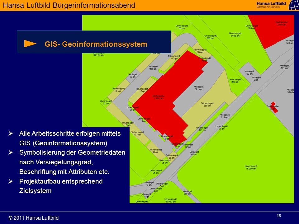 GIS- Geoinformationssystem