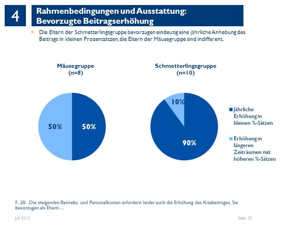 Rahmenbedingungen und Ausstattung: Bevorzugte Beitragserhöhung