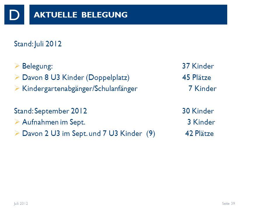 D AKTUELLE BELEGUNG Stand: Juli 2012 Belegung: 37 Kinder