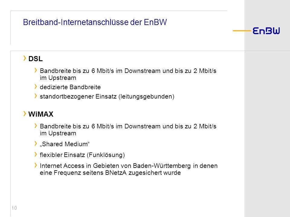 Breitband-Internetanschlüsse der EnBW