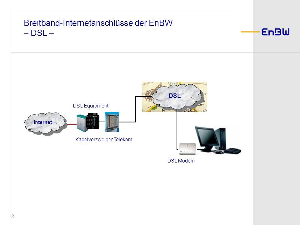 Breitband-Internetanschlüsse der EnBW – DSL –