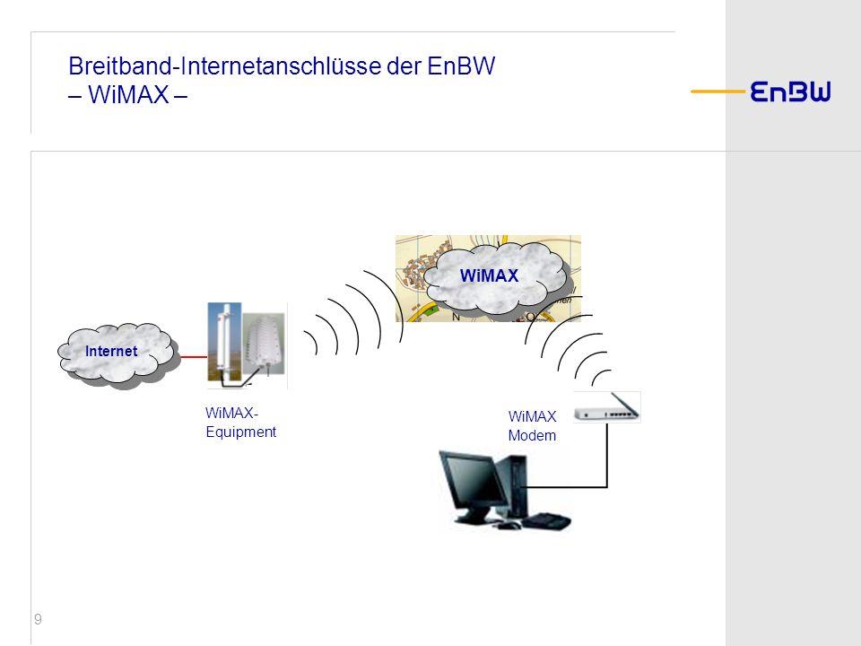 Breitband-Internetanschlüsse der EnBW – WiMAX –