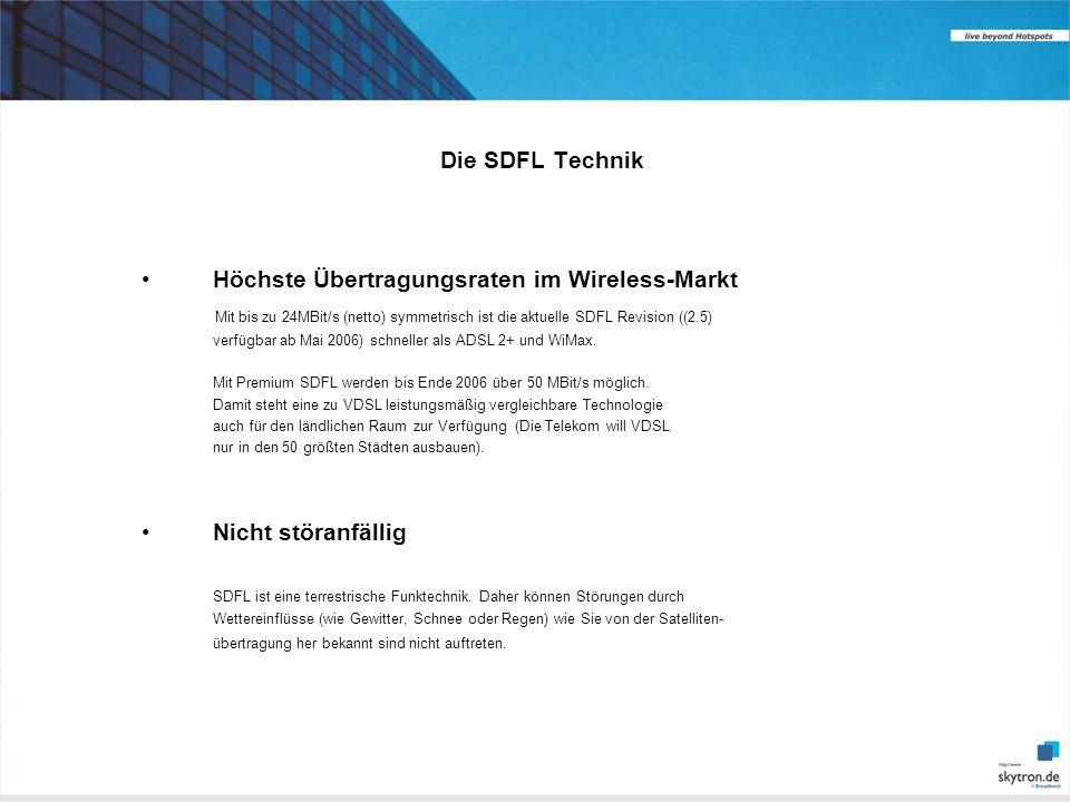 Höchste Übertragungsraten im Wireless-Markt