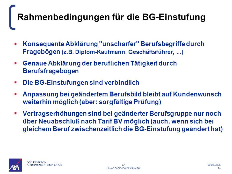 Rahmenbedingungen für die BG-Einstufung