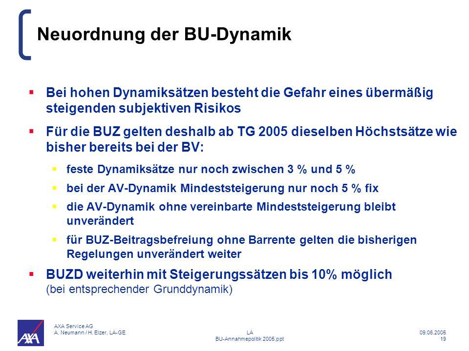Neuordnung der BU-Dynamik