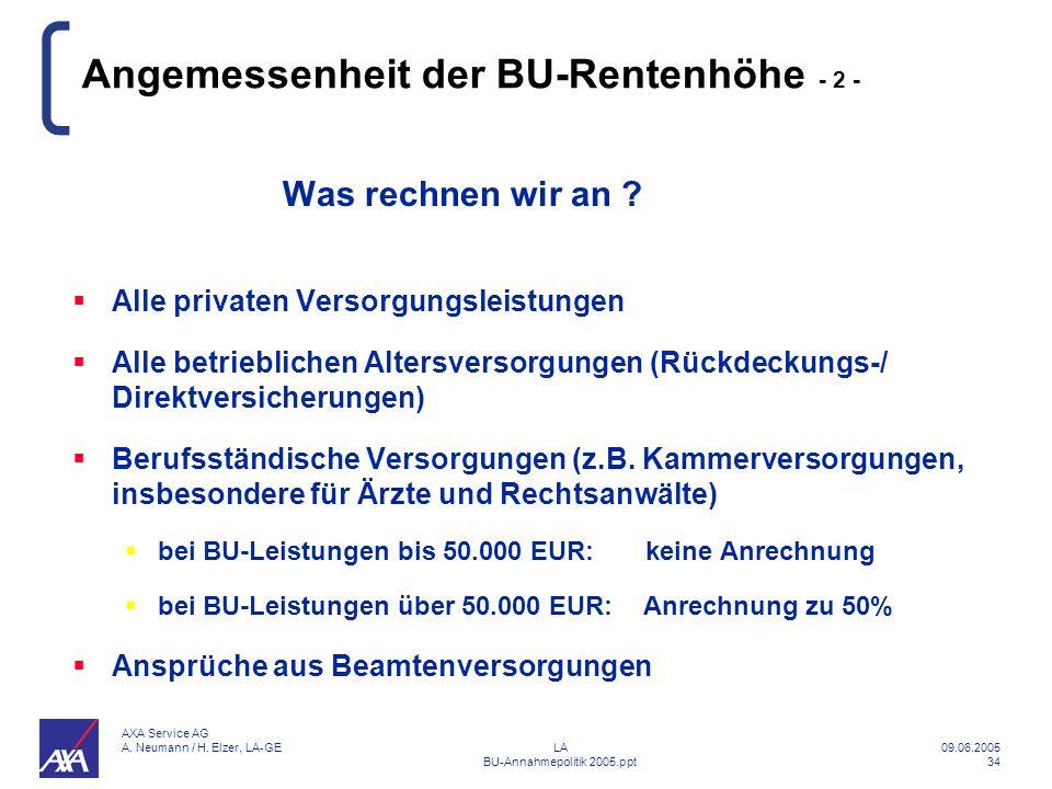 Angemessenheit der BU-Rentenhöhe - 2 -