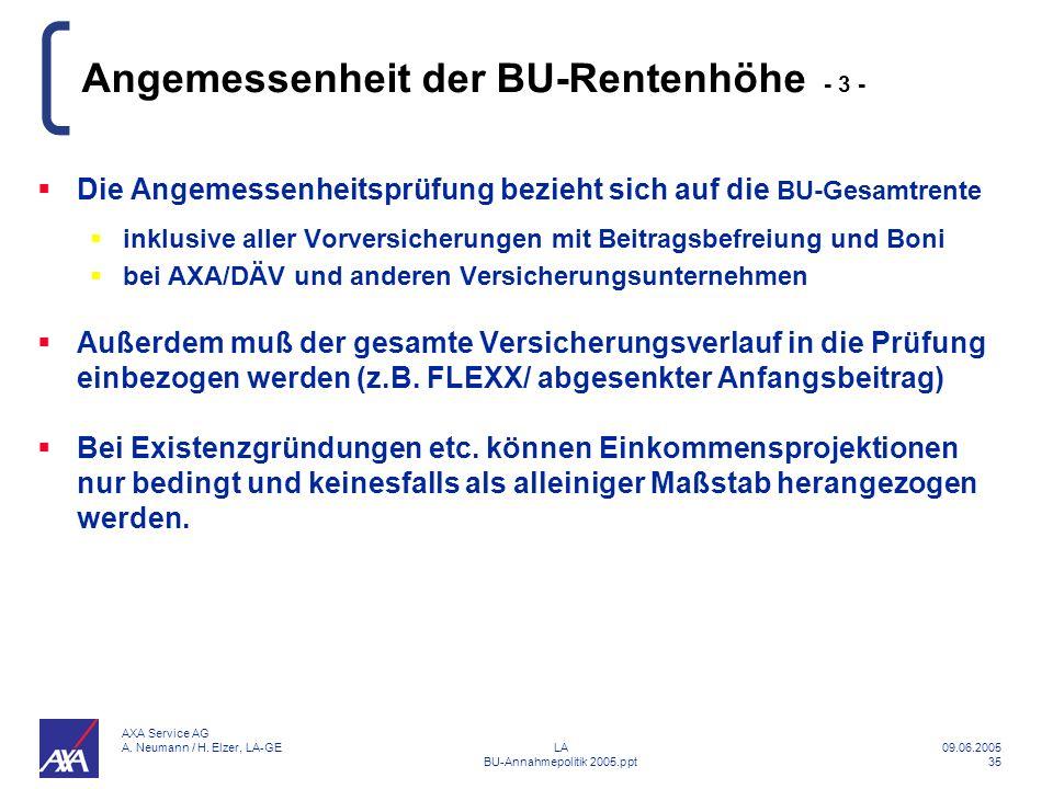 Angemessenheit der BU-Rentenhöhe - 3 -