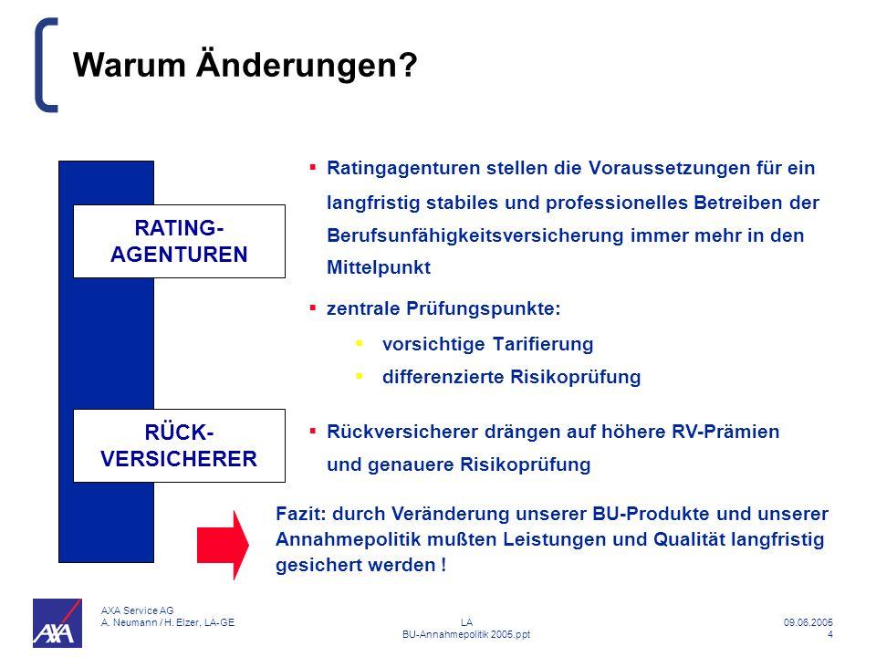 Warum Änderungen RATING- AGENTUREN RÜCK- VERSICHERER