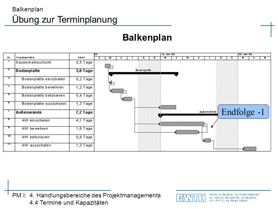 Übung zur Terminplanung Balkenplan