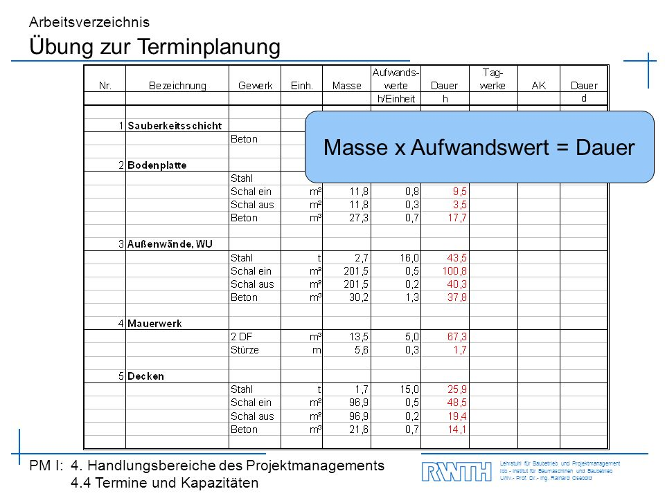 Masse x Aufwandswert = Dauer