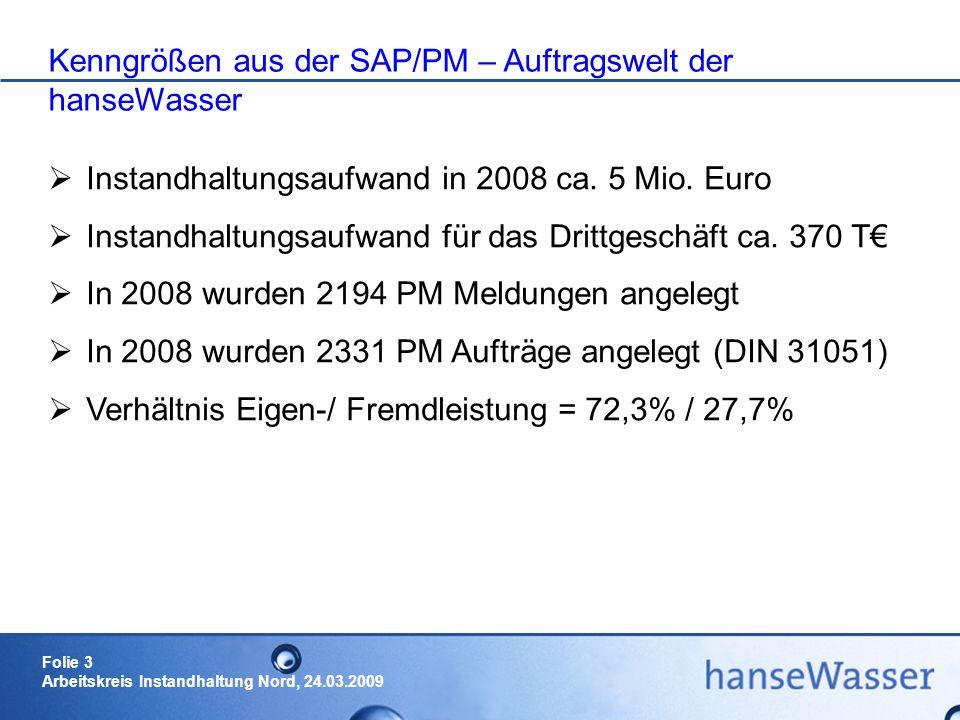 Kenngrößen aus der SAP/PM – Auftragswelt der hanseWasser