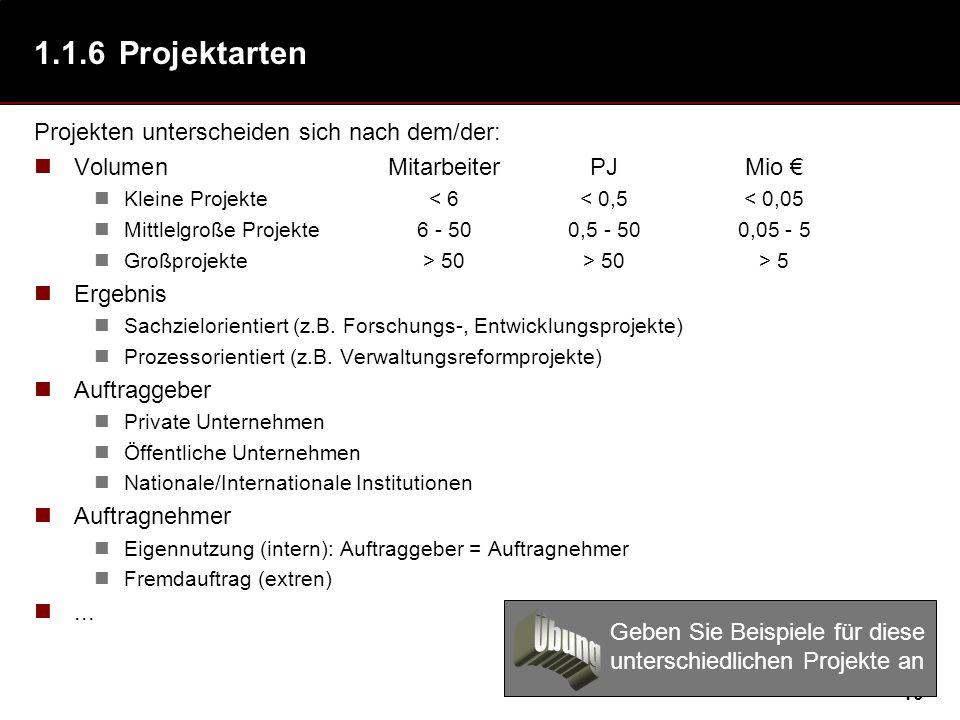 Übung 1.1.6 Projektarten Projekten unterscheiden sich nach dem/der: