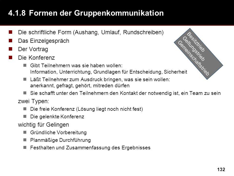 4.1.8 Formen der Gruppenkommunikation