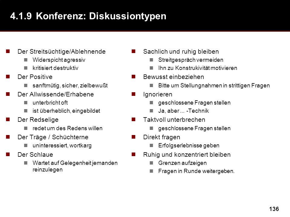 4.1.9 Konferenz: Diskussiontypen