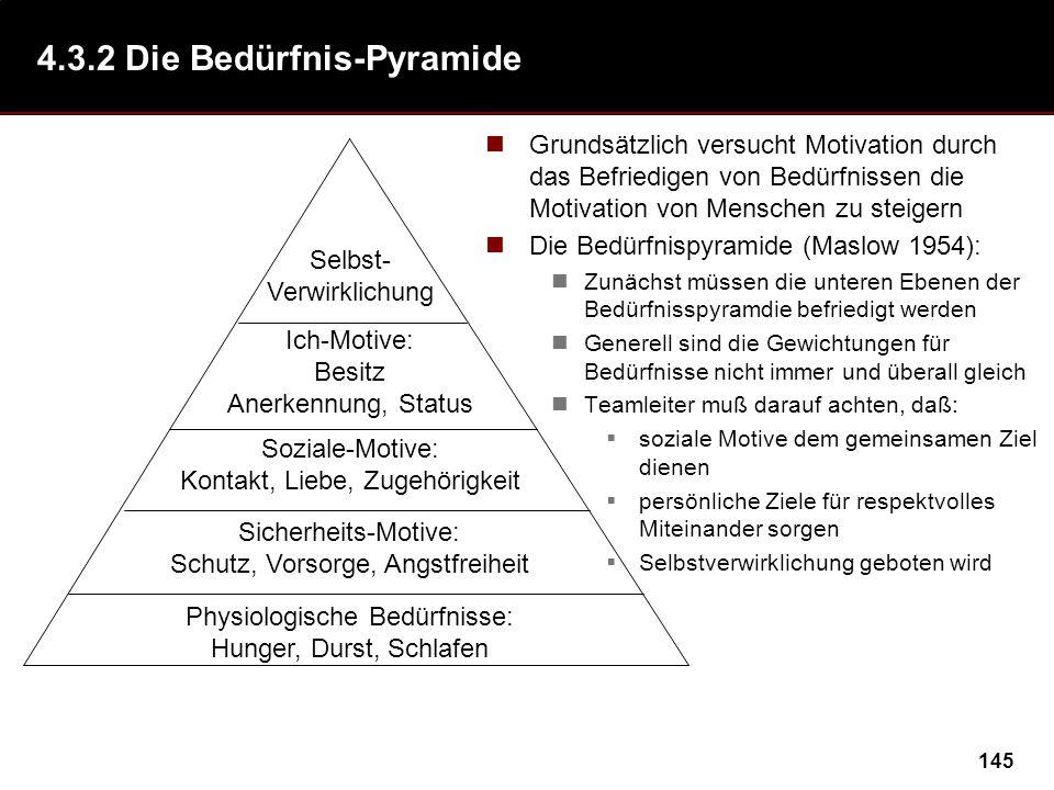 4.3.2 Die Bedürfnis-Pyramide