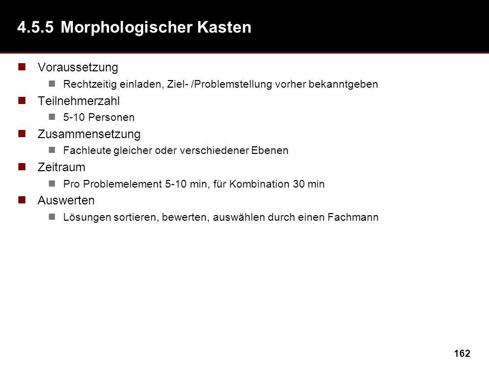 4.5.5 Morphologischer Kasten