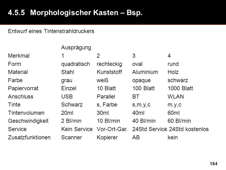 4.5.5 Morphologischer Kasten – Bsp.