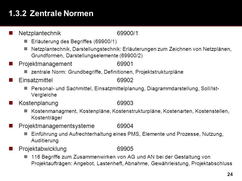 1.3.2 Zentrale Normen Netzplantechnik 69900/1 Projektmanagement 69901