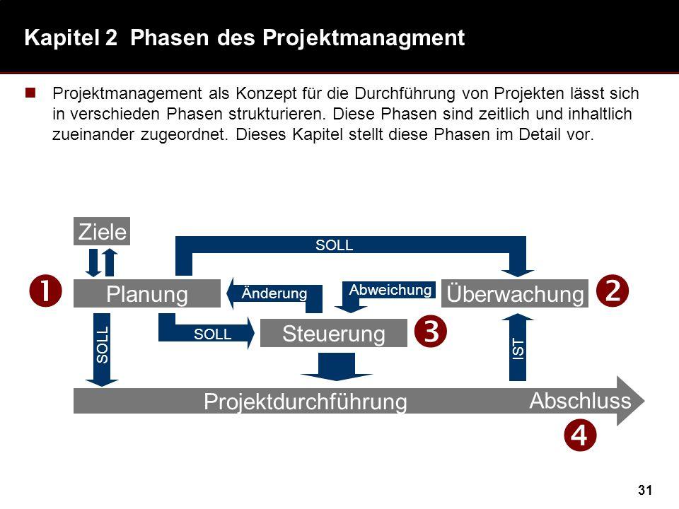 Kapitel 2 Phasen des Projektmanagment