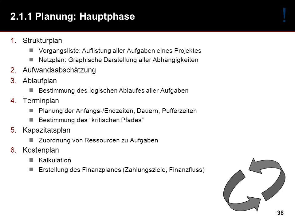 ! 2.1.1 Planung: Hauptphase Strukturplan Aufwandsabschätzung
