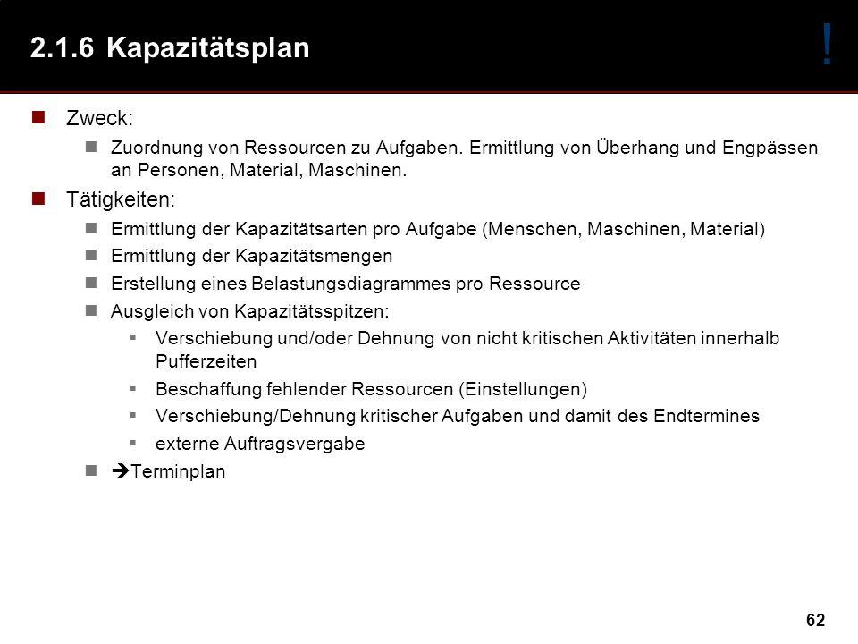 ! 2.1.6 Kapazitätsplan Zweck: Tätigkeiten: