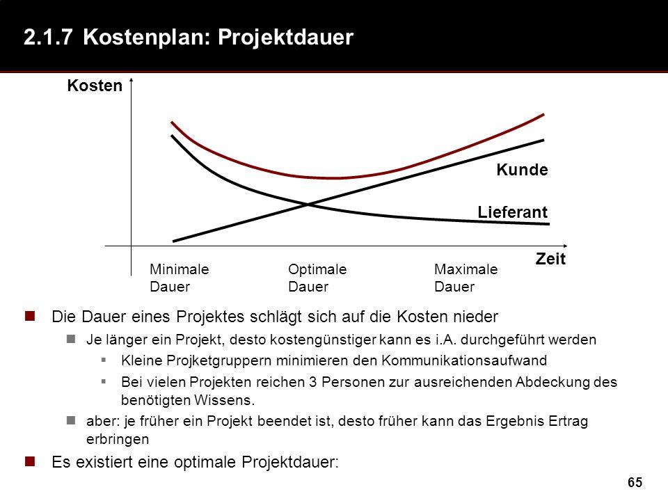 2.1.7 Kostenplan: Projektdauer
