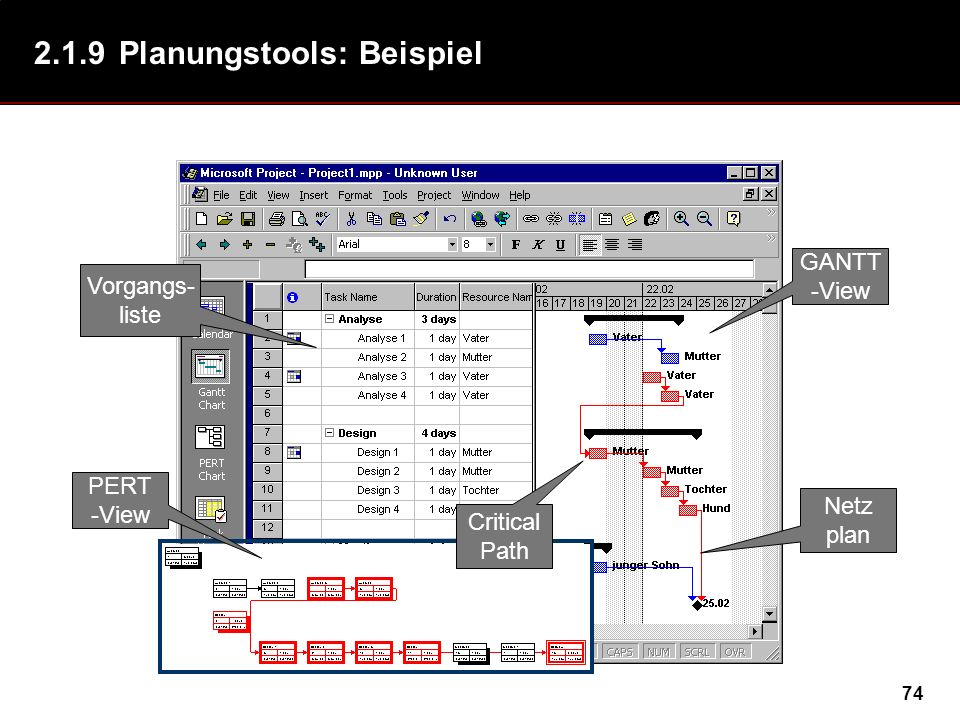 2.1.9 Planungstools: Beispiel