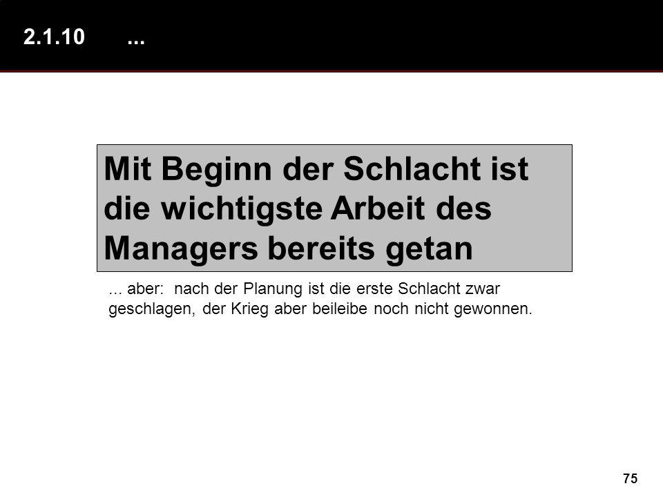 2.1.10 ... Mit Beginn der Schlacht ist die wichtigste Arbeit des Managers bereits getan.