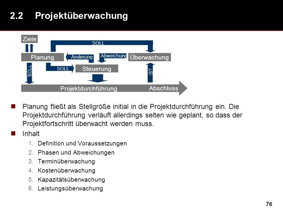 2.2 Projektüberwachung Überwachung. IST. Änderung. Ziele. Abweichung. SOLL. Planung. Projektdurchführung.