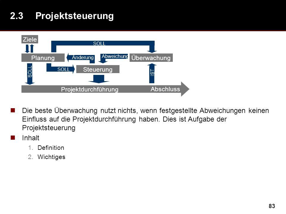 2.3 Projektsteuerung Überwachung. IST. Änderung. Ziele. Abweichung. SOLL. Planung. Projektdurchführung.