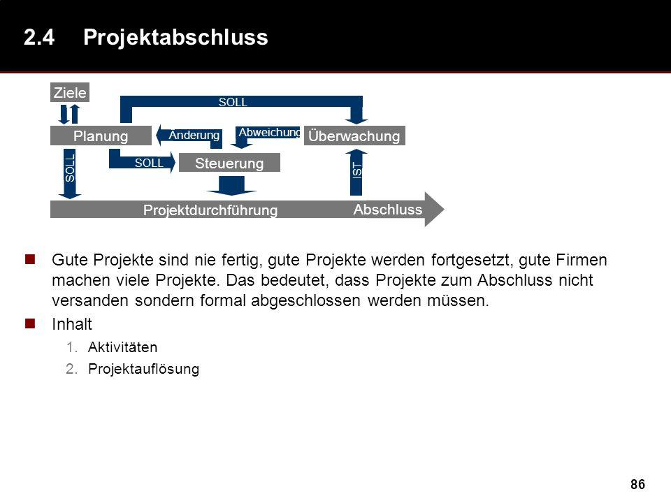 2.4 Projektabschluss Überwachung. IST. Änderung. Ziele. Abweichung. SOLL. Planung. Projektdurchführung.