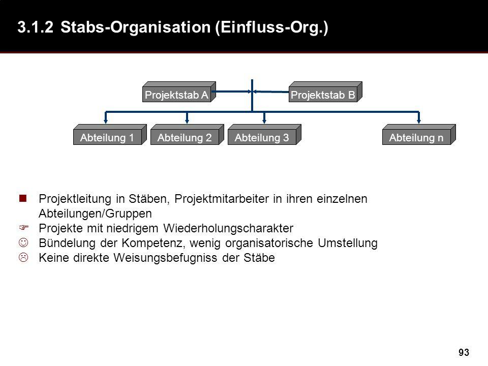 3.1.2 Stabs-Organisation (Einfluss-Org.)