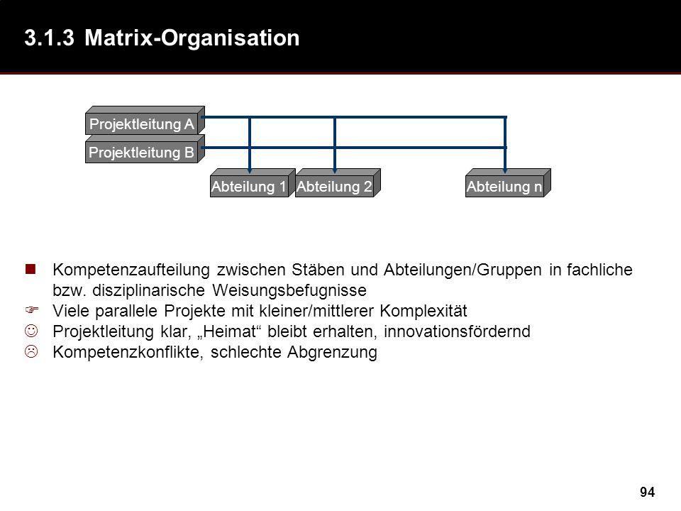 3.1.3 Matrix-Organisation Abteilung 1. Projektleitung A. Projektleitung B. Abteilung 2. Abteilung n.