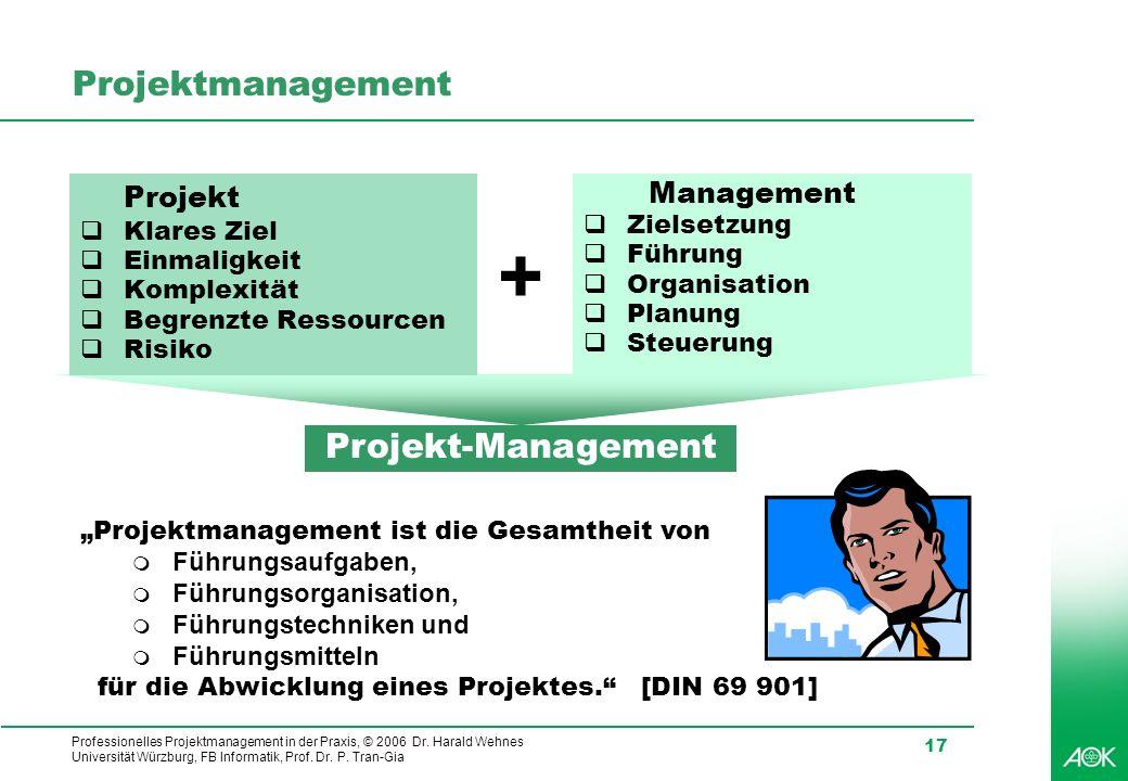 + Projektmanagement Projekt Projekt-Management Management Zielsetzung