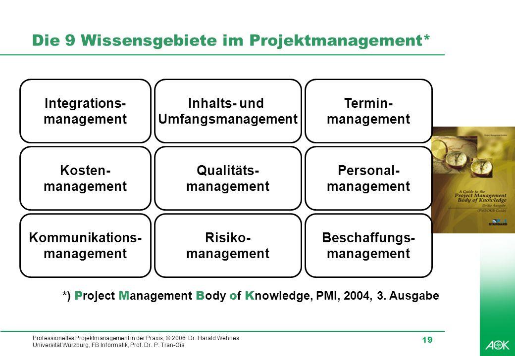 Die 9 Wissensgebiete im Projektmanagement*