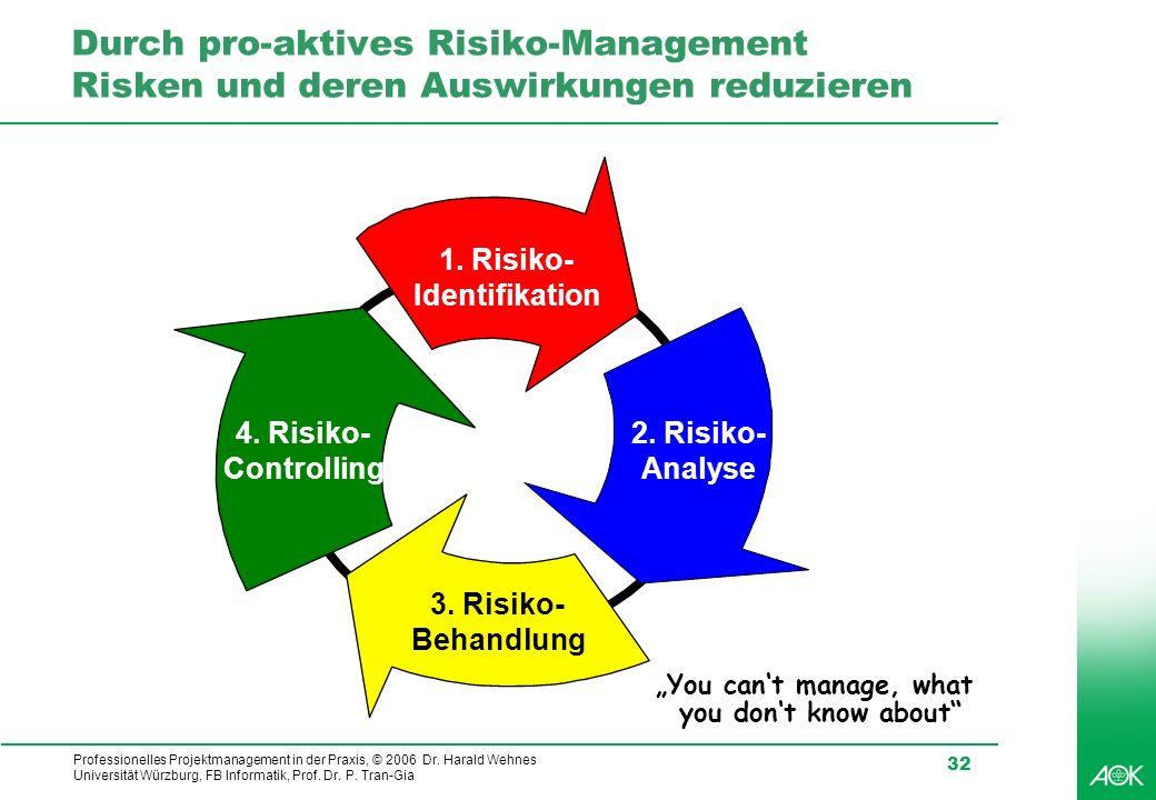 Durch pro-aktives Risiko-Management Risken und deren Auswirkungen reduzieren