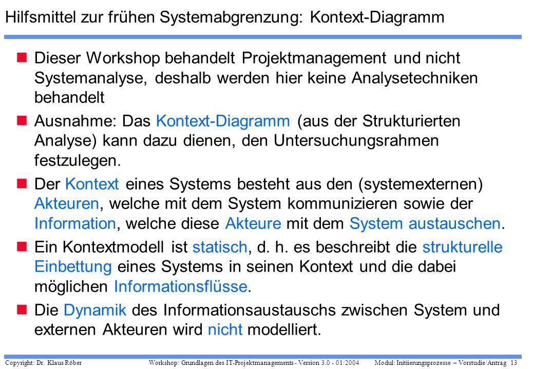 Hilfsmittel zur frühen Systemabgrenzung: Kontext-Diagramm