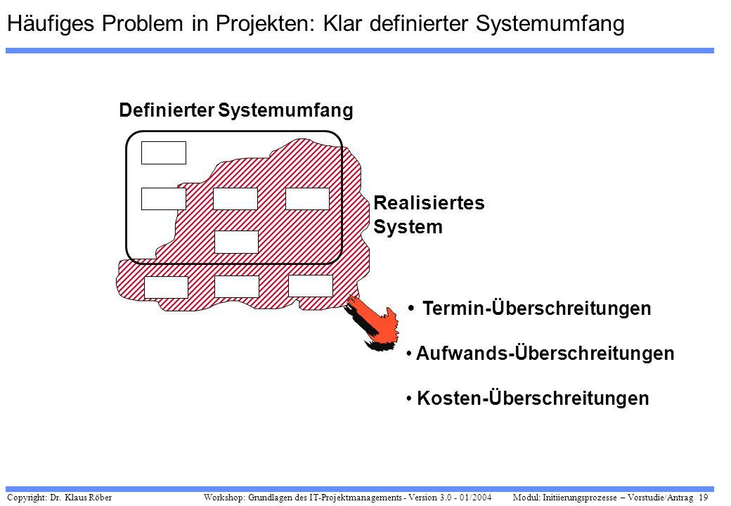 Häufiges Problem in Projekten: Klar definierter Systemumfang