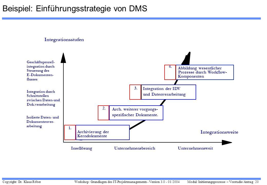 Beispiel: Einführungsstrategie von DMS